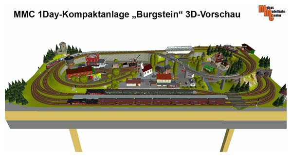 Märklin C-Gleis Anlage Burgstein Basis-Paket