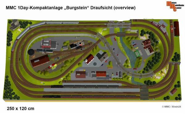 """ᐅ MMC-BS001 - C-Gleisanlage """"Burgstein"""", Basis-Paket"""